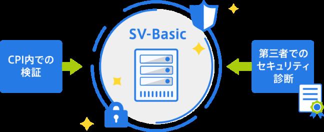 必須のセキュリティ機能は網羅。国産SSLを無料提供!
